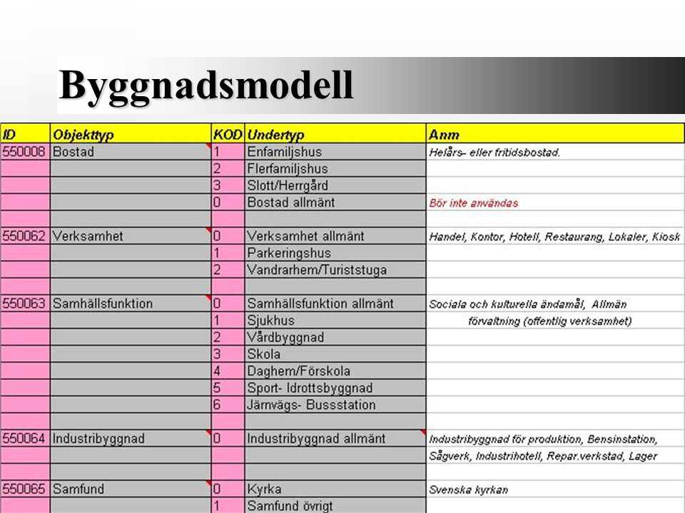 Byggnadsmodell