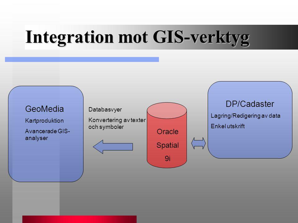 Integration mot GIS-verktyg