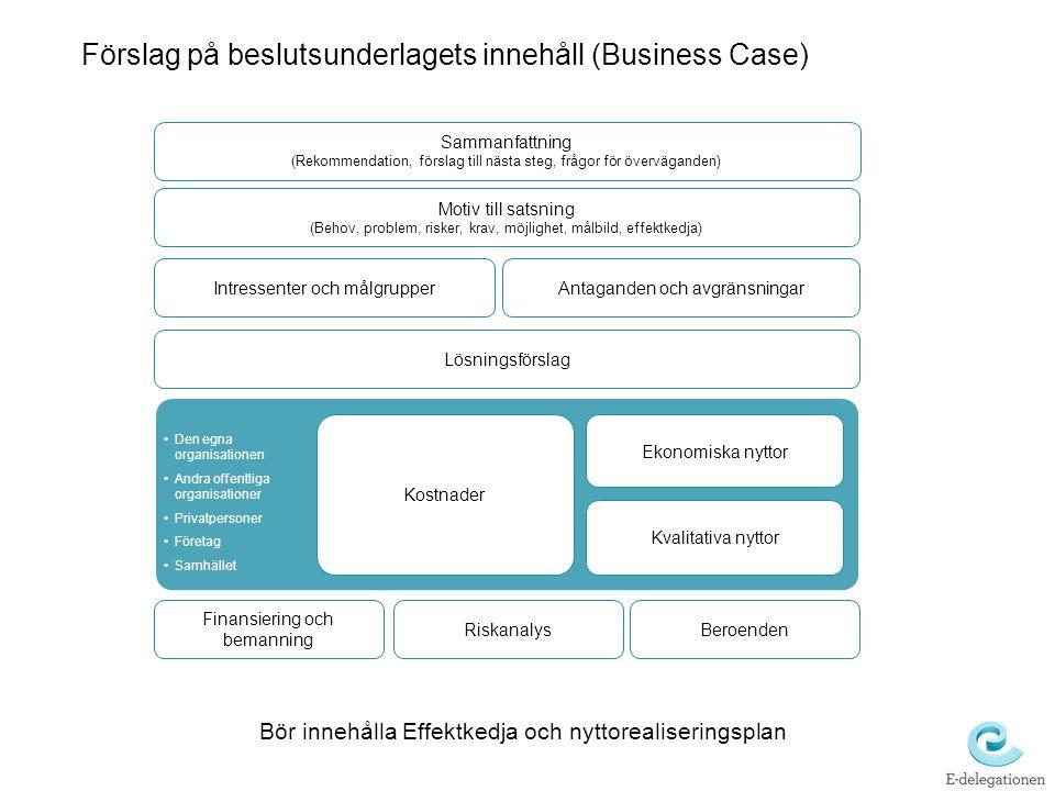 Förslag på beslutsunderlagets innehåll (Business Case)