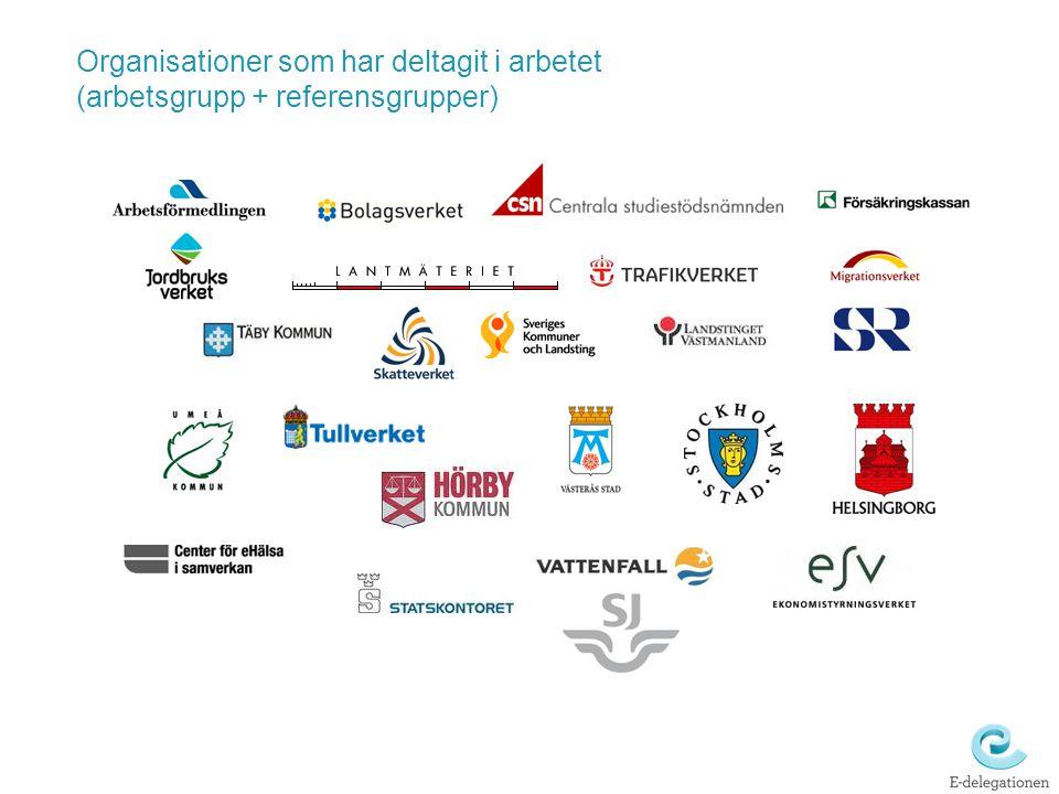 Organisationer som har deltagit i arbetet (arbetsgrupp + referensgrupper)