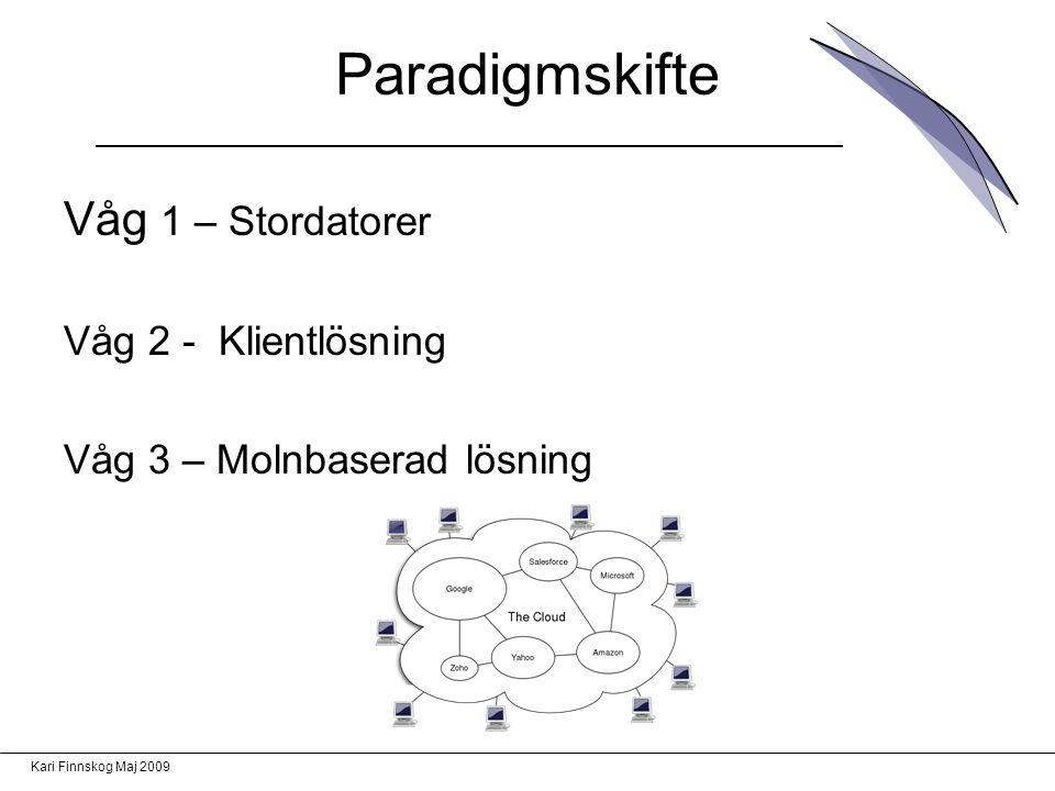 Paradigmskifte Våg 1 – Stordatorer Våg 2 - Klientlösning