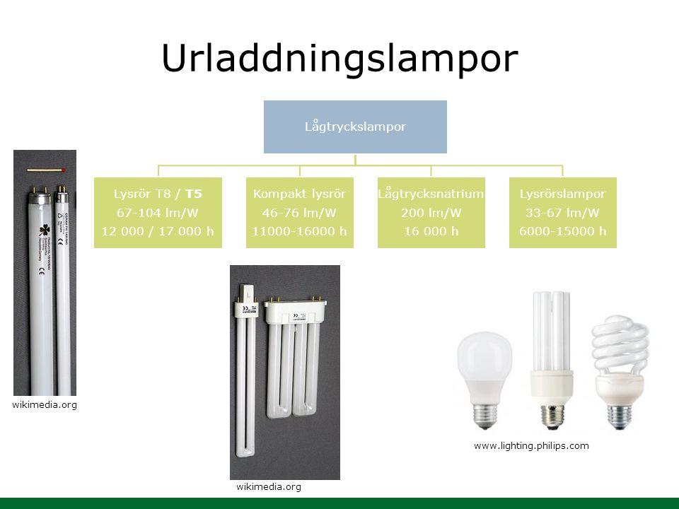 Urladdningslampor Lågtryckslampor. 12 000 / 17 000 h. Lysrör T8 / T5. 67-104 lm/W. Kompakt lysrör.