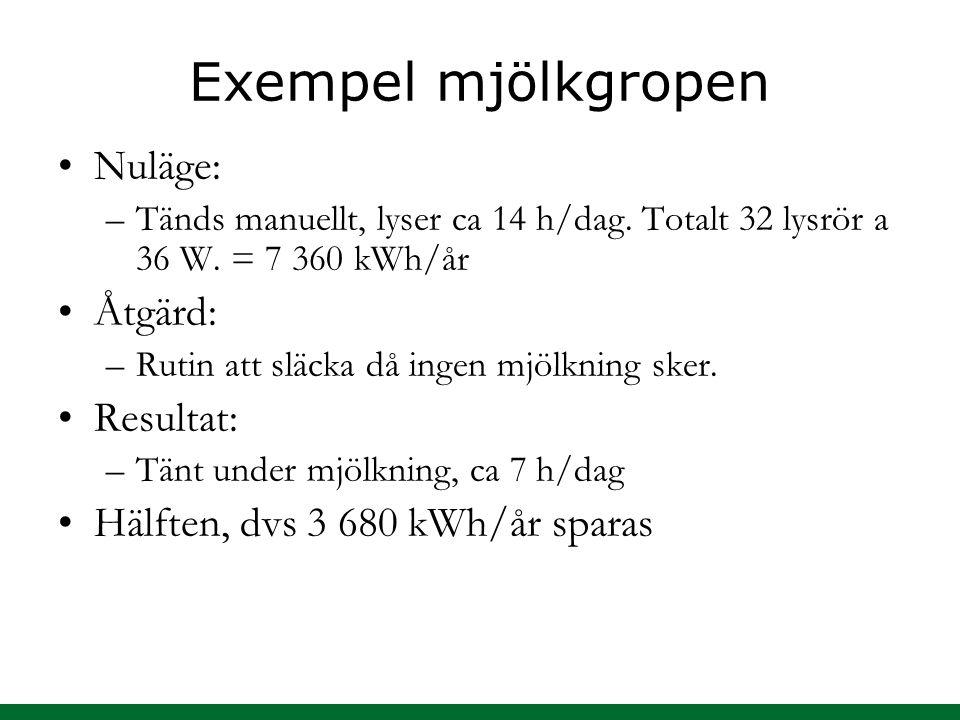 Exempel mjölkgropen Nuläge: Åtgärd: Resultat: