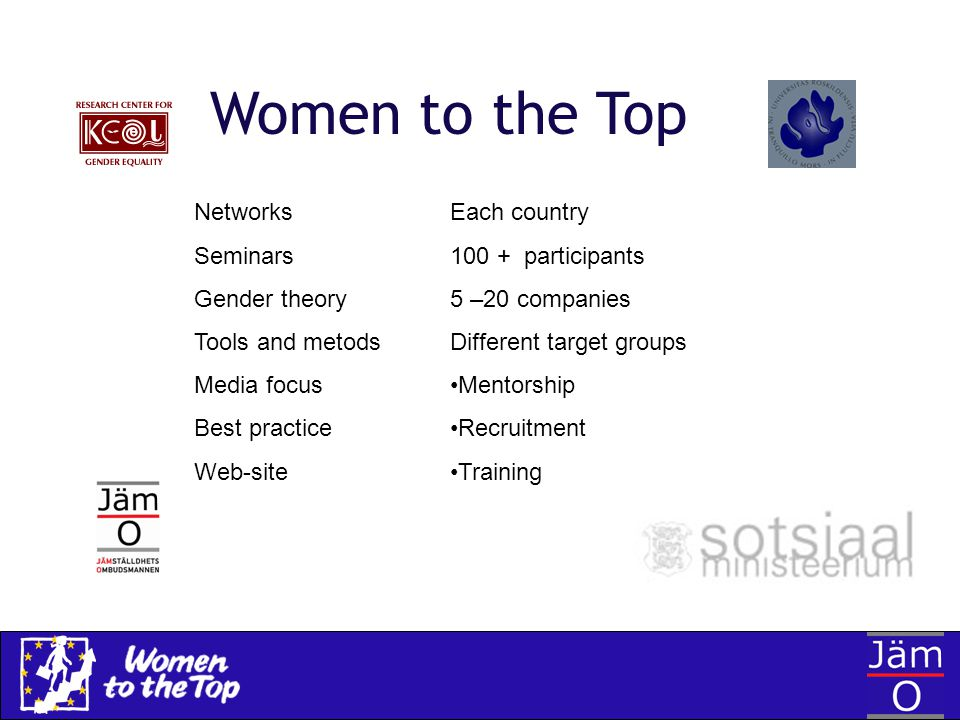 Women to the Top Networks Seminars Gender theory Tools and metods