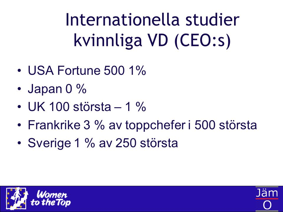 Internationella studier kvinnliga VD (CEO:s)