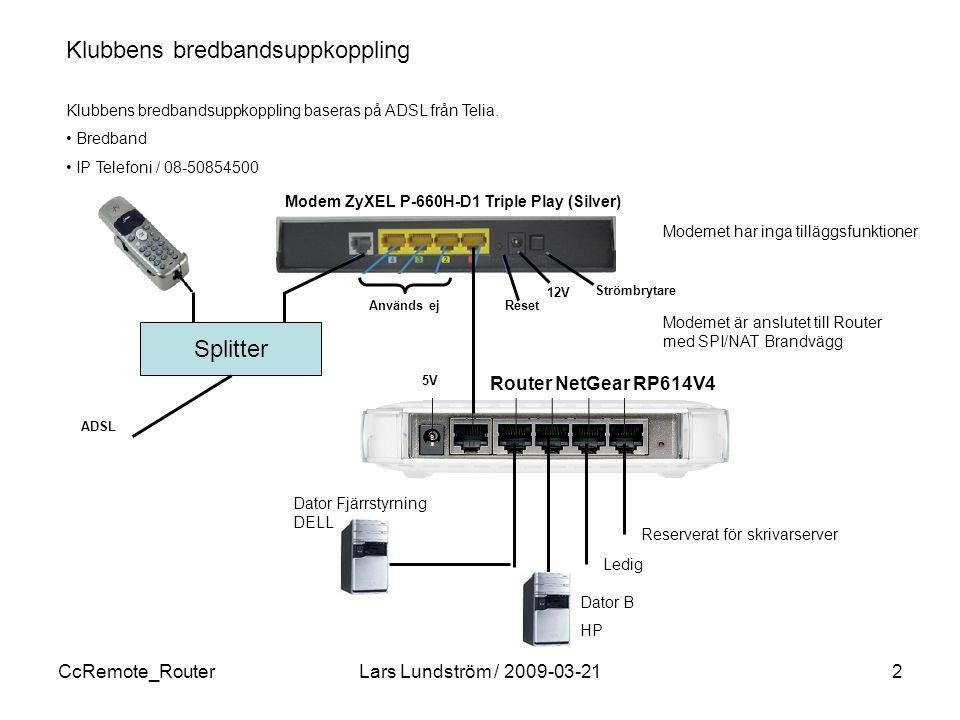 Klubbens bredbandsuppkoppling