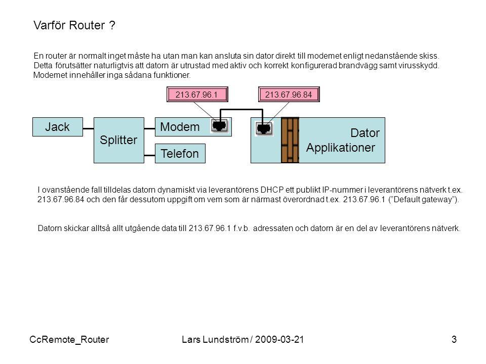 Varför Router Jack Splitter Modem Dator Applikationer Telefon