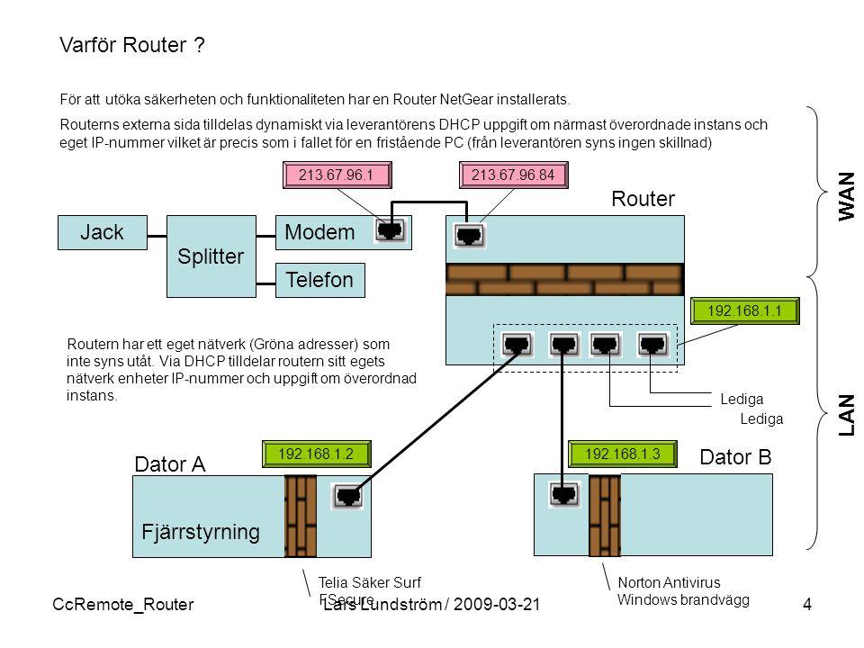Varför Router Router WAN Jack Splitter Modem Telefon LAN Dator B