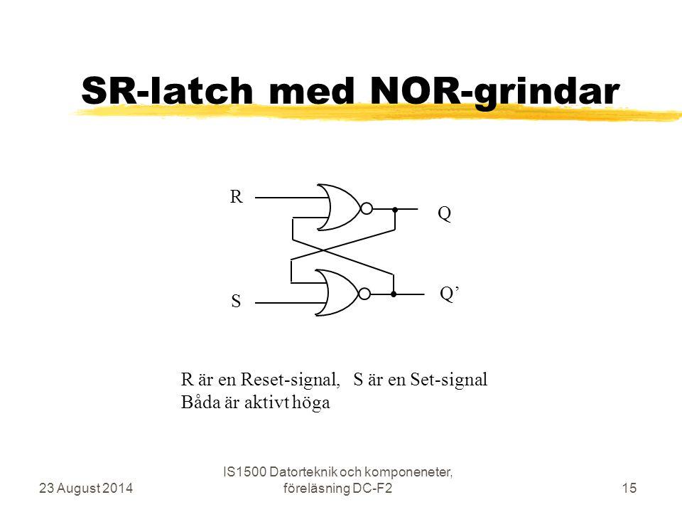 SR-latch med NOR-grindar