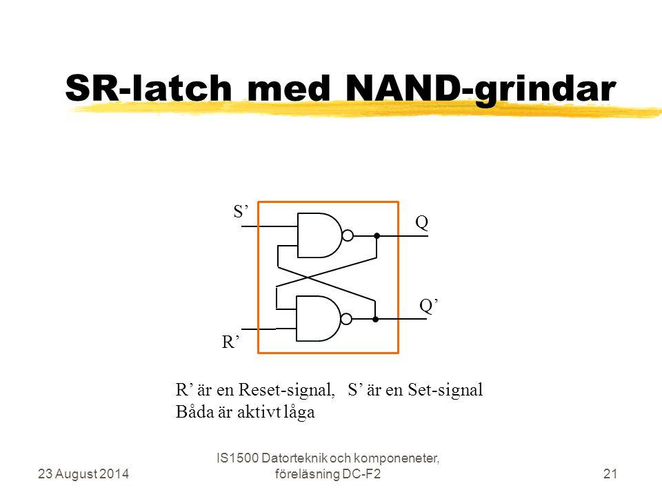 SR-latch med NAND-grindar
