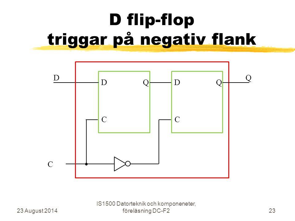 D flip-flop triggar på negativ flank