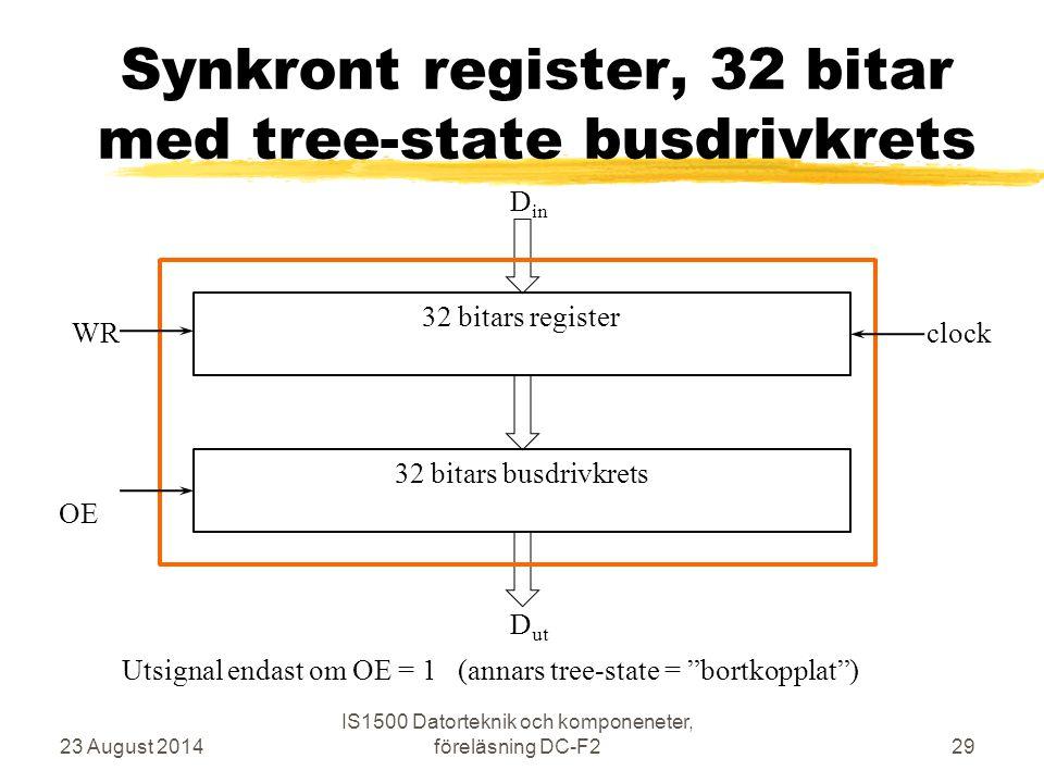 Synkront register, 32 bitar med tree-state busdrivkrets