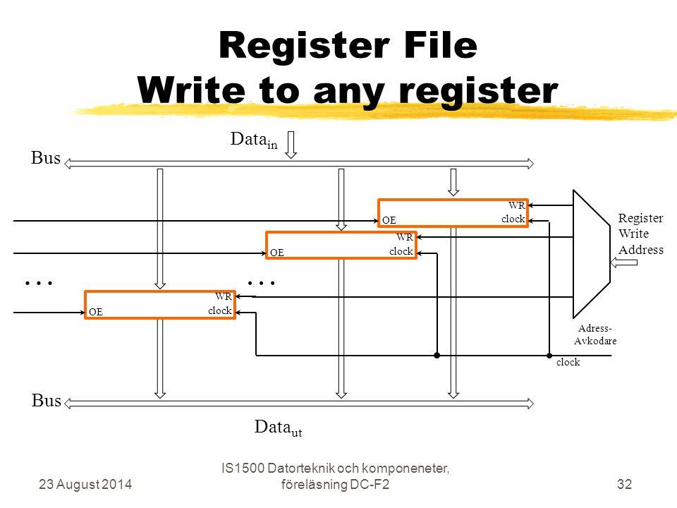 Register File Write to any register