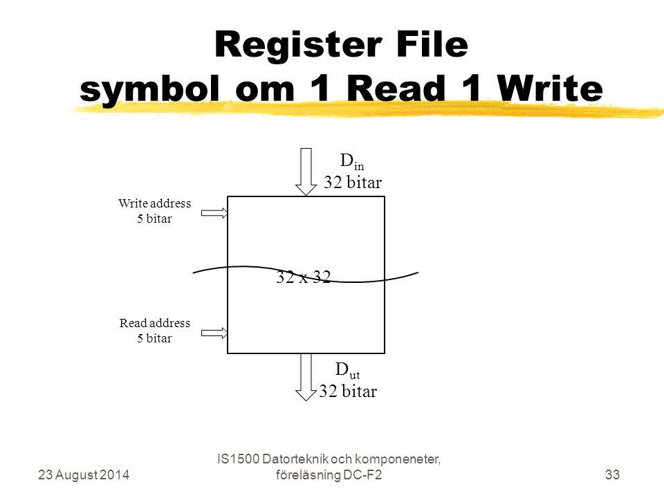 Register File symbol om 1 Read 1 Write