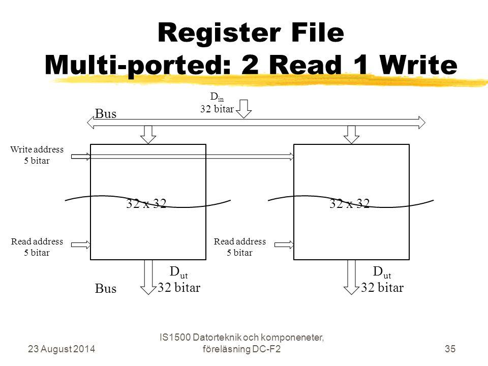 Register File Multi-ported: 2 Read 1 Write