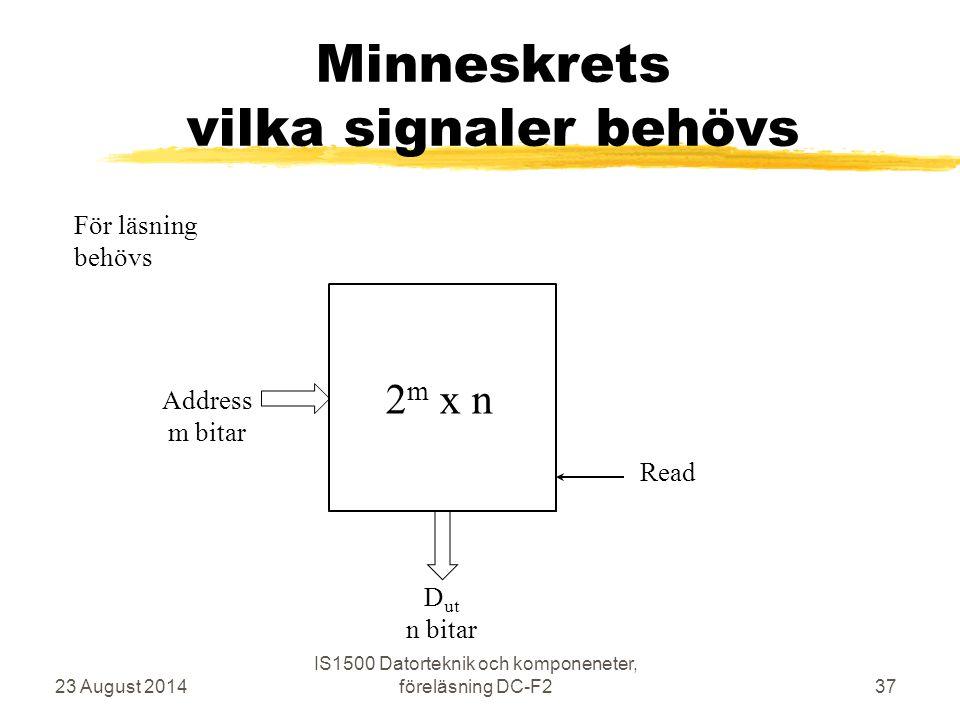 Minneskrets vilka signaler behövs
