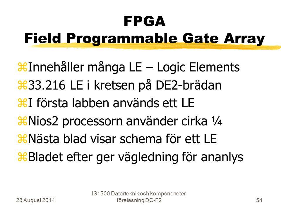 FPGA Field Programmable Gate Array