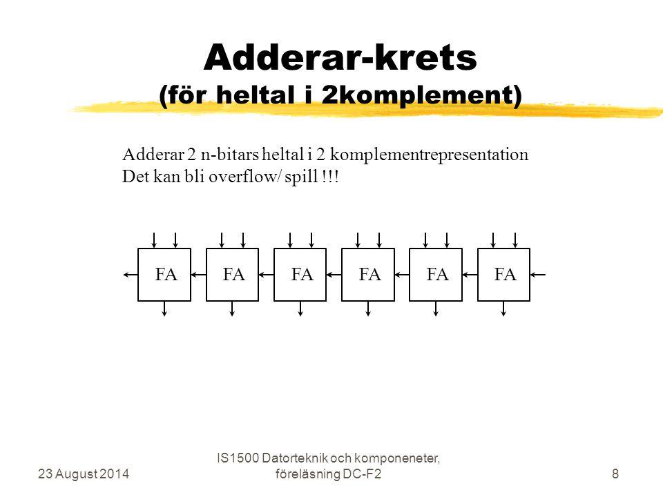 Adderar-krets (för heltal i 2komplement)