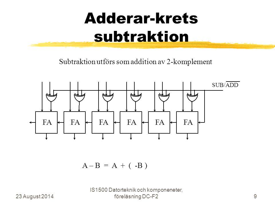 Adderar-krets subtraktion
