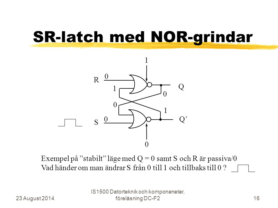 SR-latch med NOR-grindar