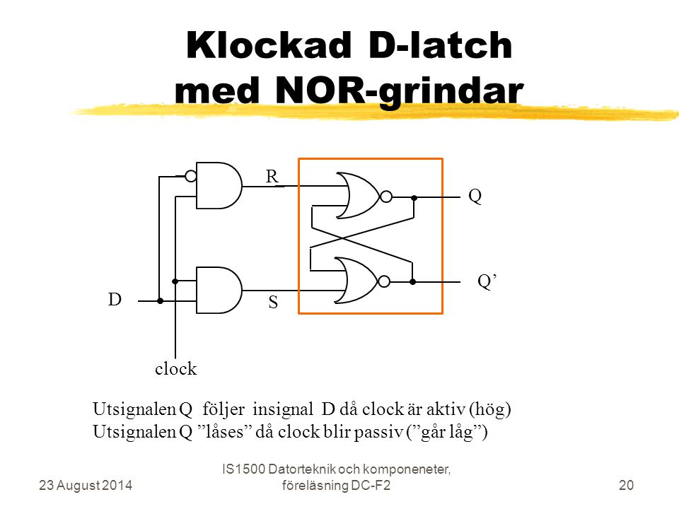 Klockad D-latch med NOR-grindar