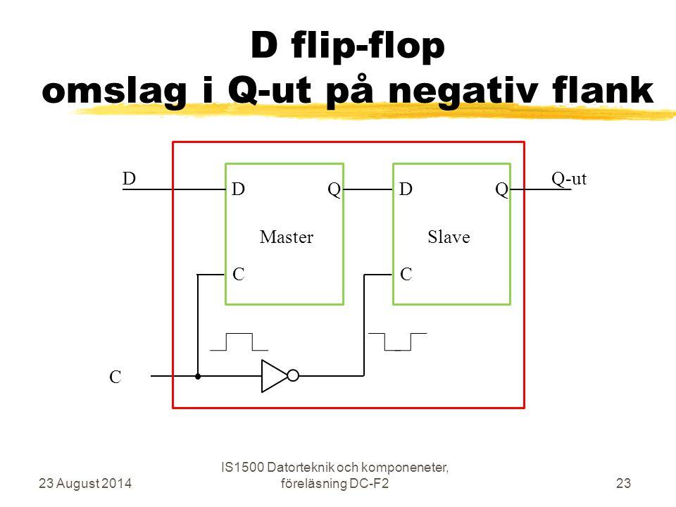 D flip-flop omslag i Q-ut på negativ flank