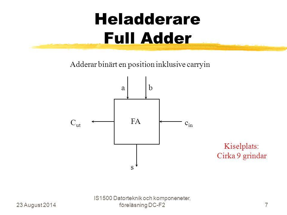 Heladderare Full Adder