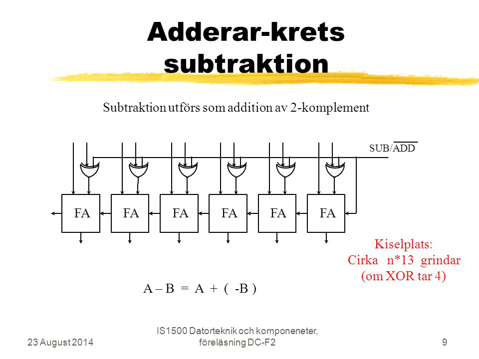 Adderar-krets subtraktion