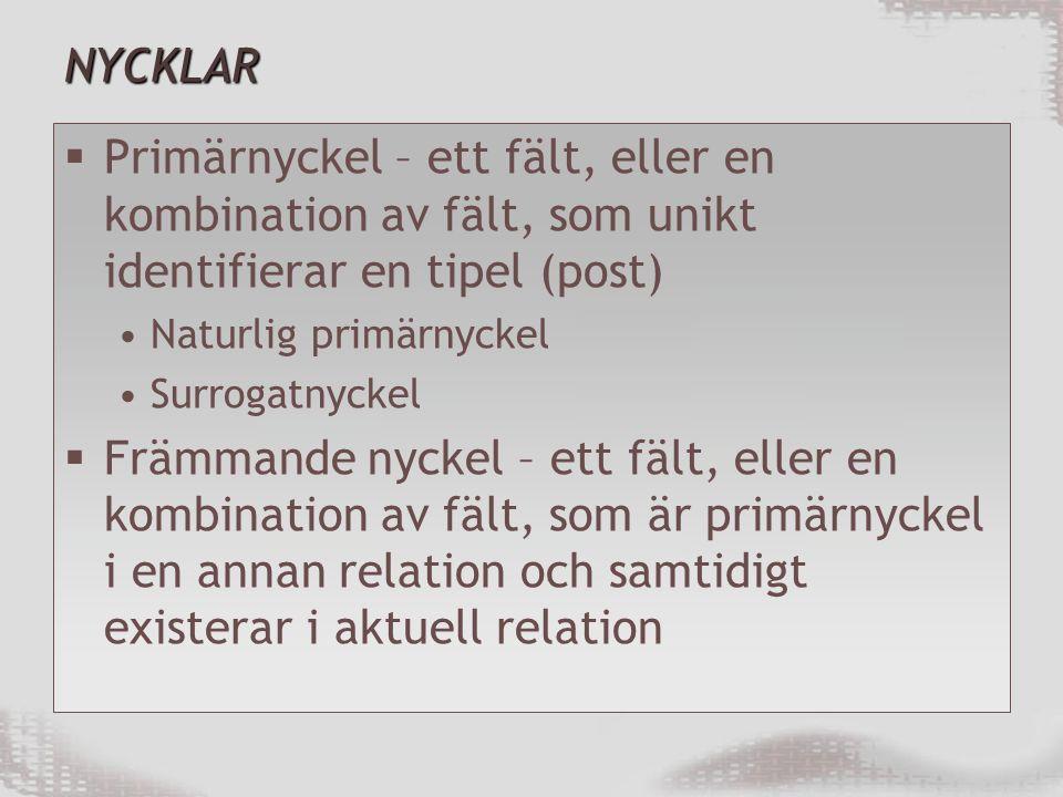 NYCKLAR Primärnyckel – ett fält, eller en kombination av fält, som unikt identifierar en tipel (post)