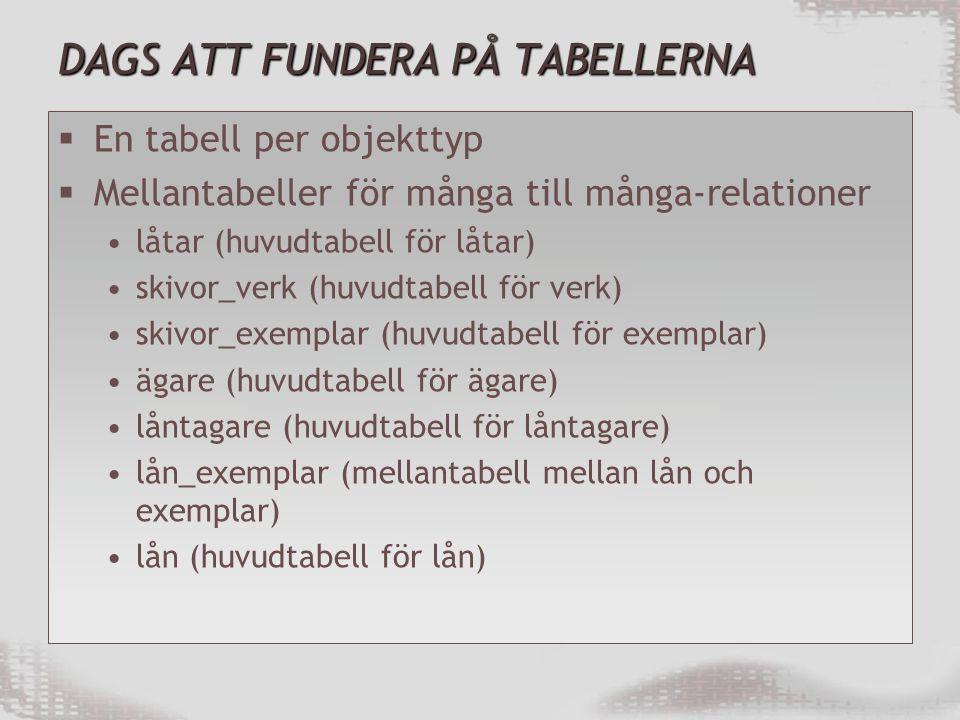 DAGS ATT FUNDERA PÅ TABELLERNA