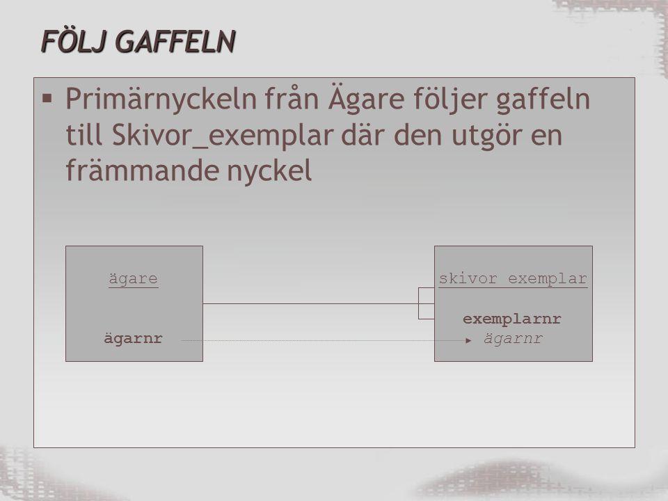 FÖLJ GAFFELN Primärnyckeln från Ägare följer gaffeln till Skivor_exemplar där den utgör en främmande nyckel.