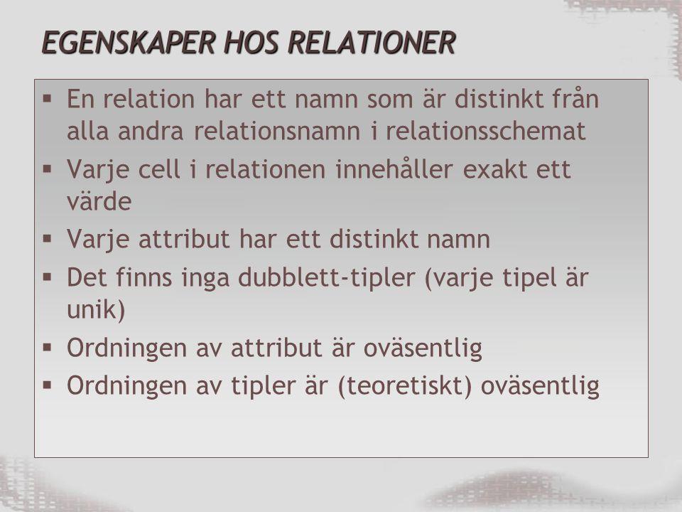 EGENSKAPER HOS RELATIONER