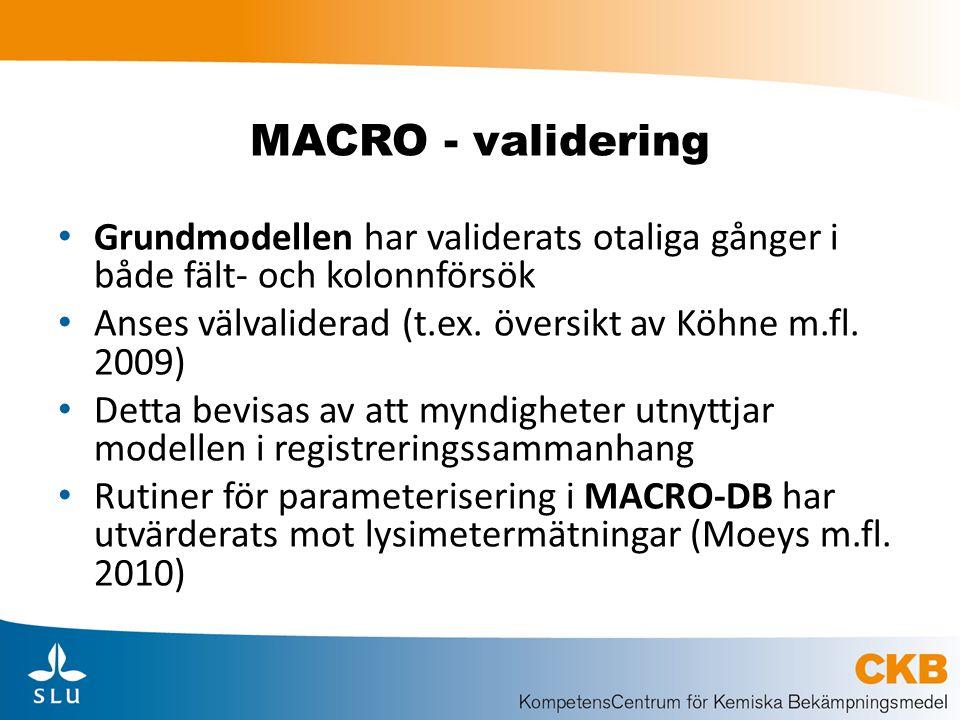 MACRO - validering Grundmodellen har validerats otaliga gånger i både fält- och kolonnförsök.