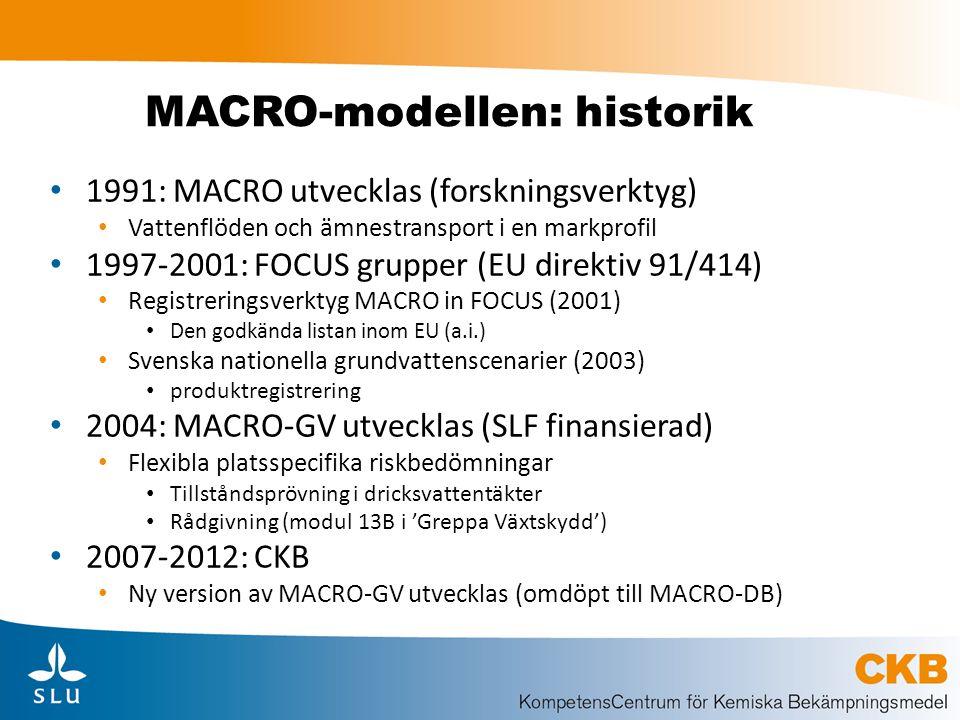 MACRO-modellen: historik