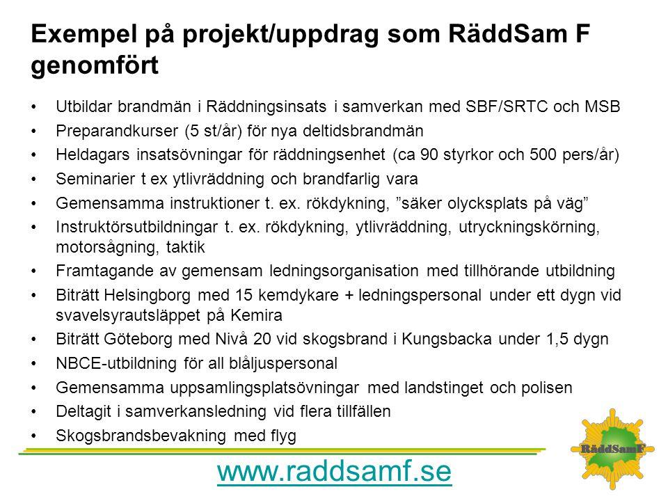 Exempel på projekt/uppdrag som RäddSam F genomfört