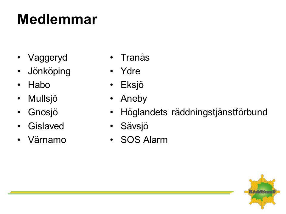 Medlemmar Vaggeryd Jönköping Habo Mullsjö Gnosjö Gislaved Värnamo