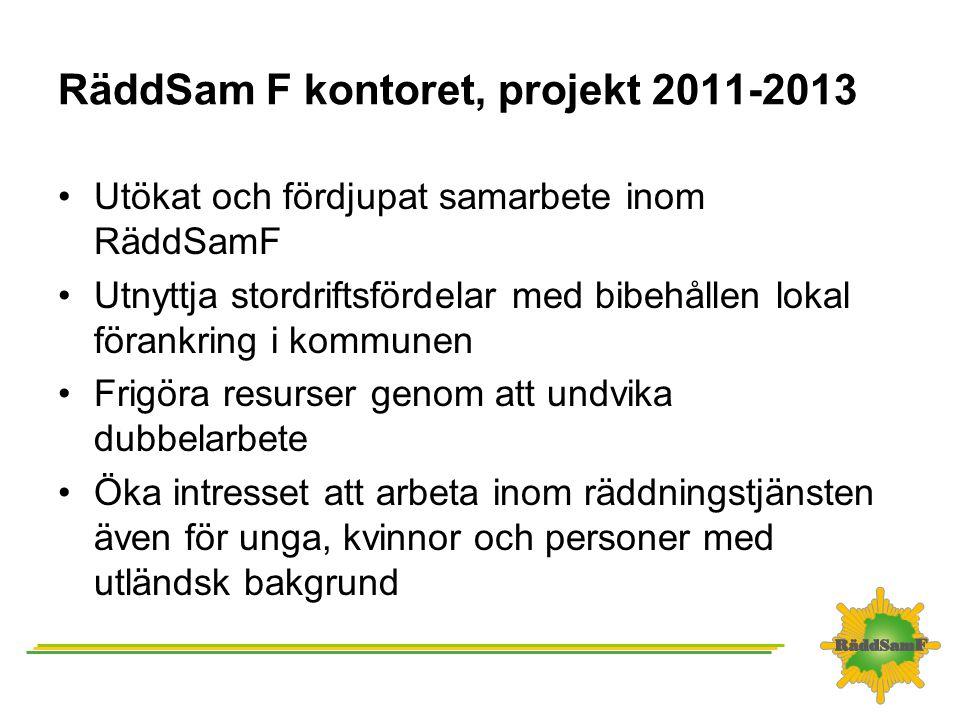 RäddSam F kontoret, projekt 2011-2013