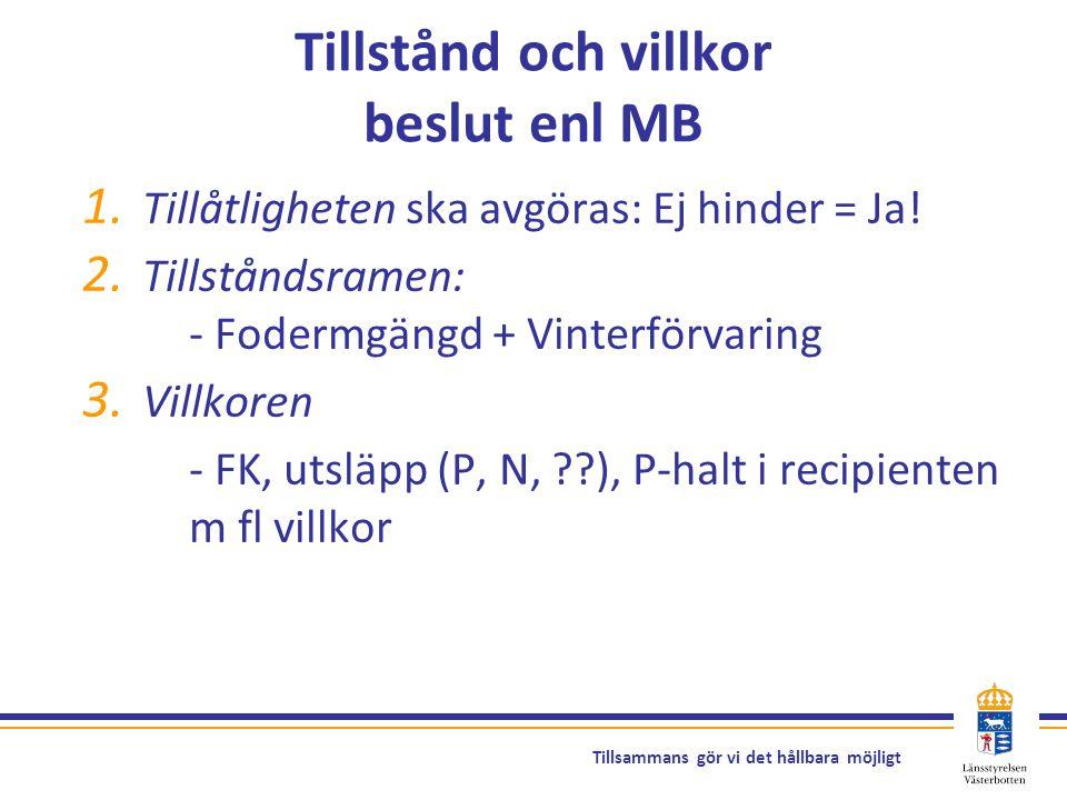 Tillstånd och villkor beslut enl MB