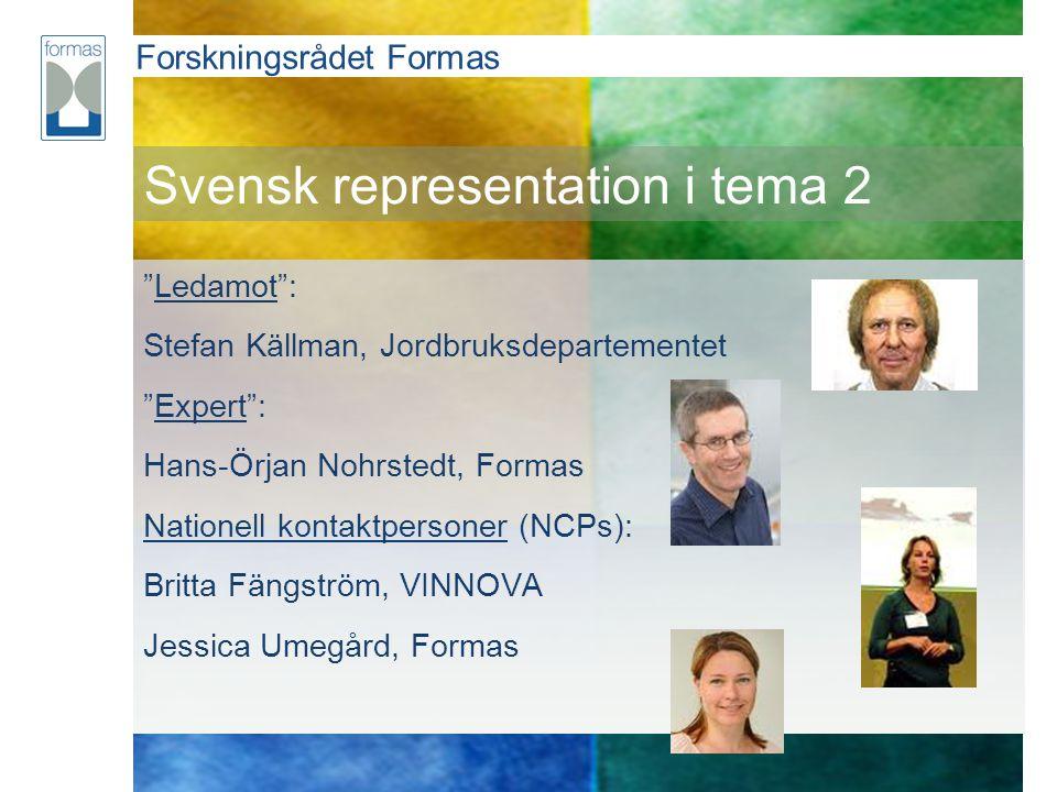 Svensk representation i tema 2