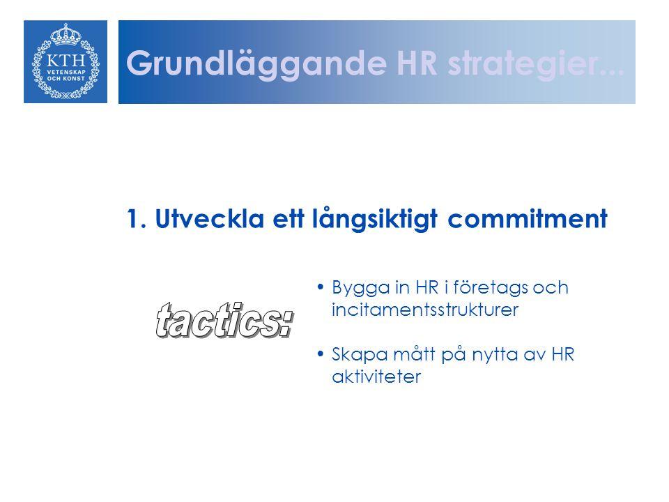 Grundläggande HR strategier...