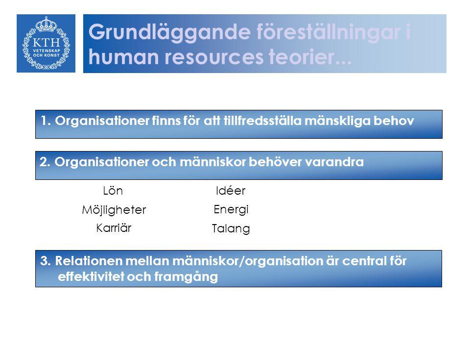 Grundläggande föreställningar i human resources teorier...
