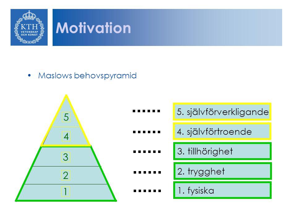 Motivation 5 4 3 2 1 5. självförverkligande 4. självförtroende