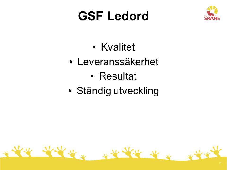 GSF Ledord Kvalitet Leveranssäkerhet Resultat Ständig utveckling