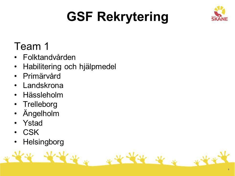 GSF Rekrytering Team 1 Folktandvården Habilitering och hjälpmedel