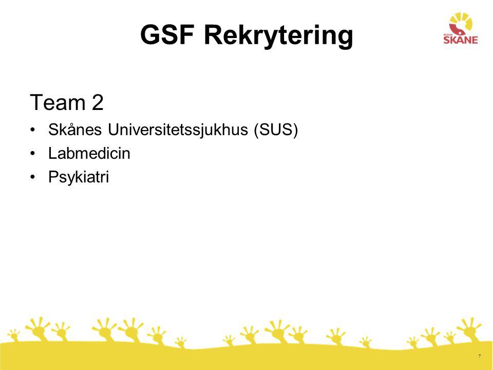 GSF Rekrytering Team 2 Skånes Universitetssjukhus (SUS) Labmedicin
