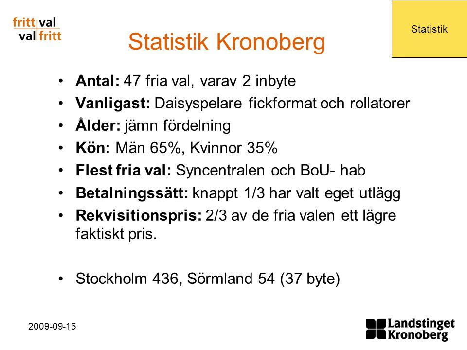Statistik Kronoberg Antal: 47 fria val, varav 2 inbyte