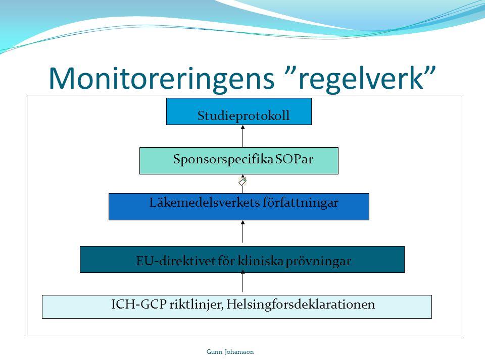 Monitoreringens regelverk