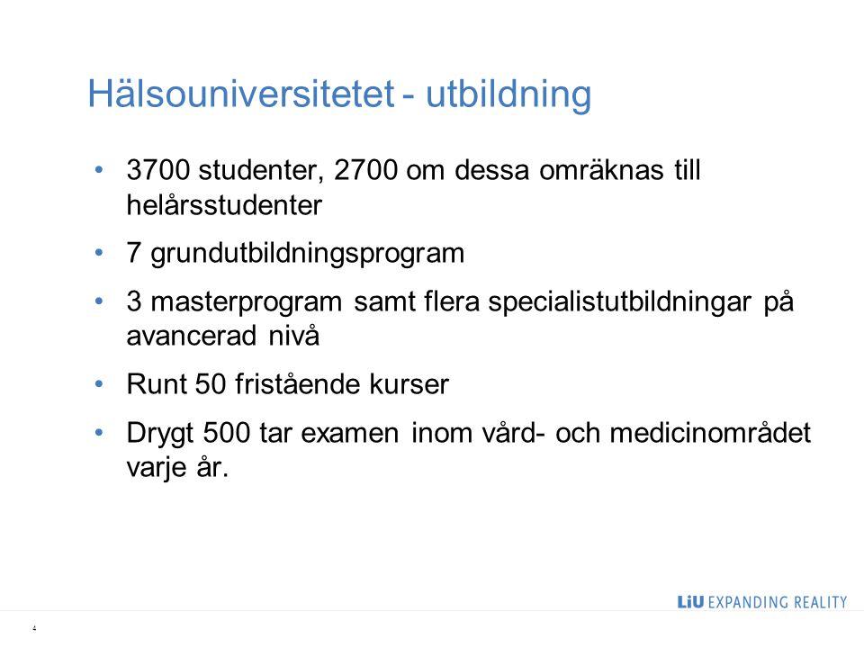 Hälsouniversitetet - utbildning