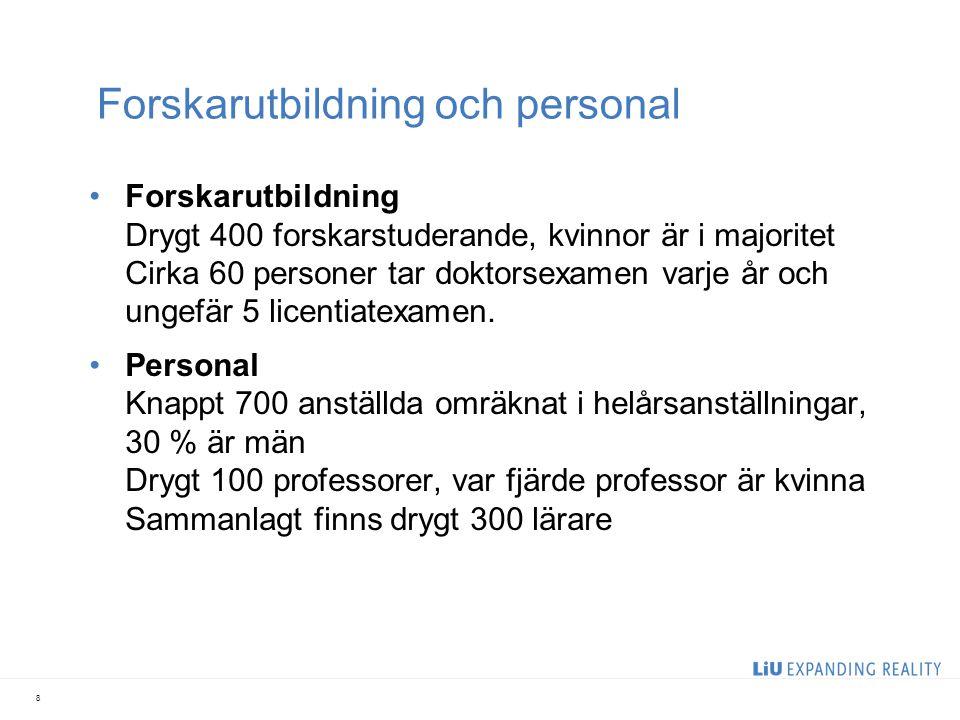 Forskarutbildning och personal