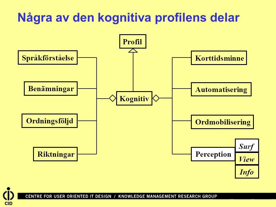 Några av den kognitiva profilens delar